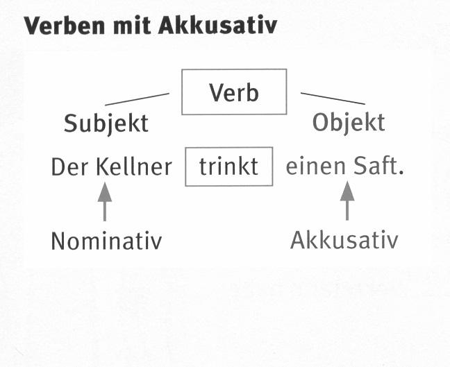 verben mit dativ